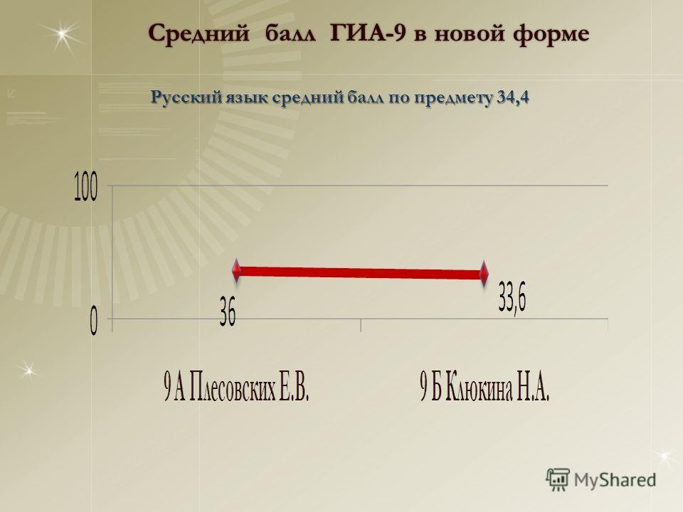 Средний балл ГИА-9 в новой форме Русский язык средний балл по предмету 34,4