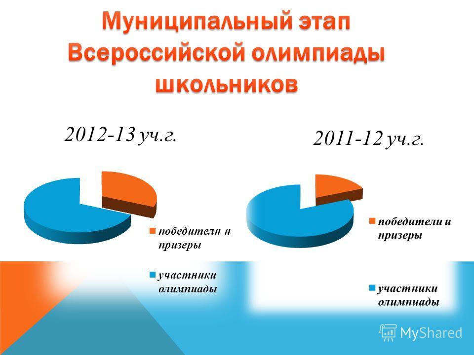 2012-13 уч.г. 2011-12 уч.г.