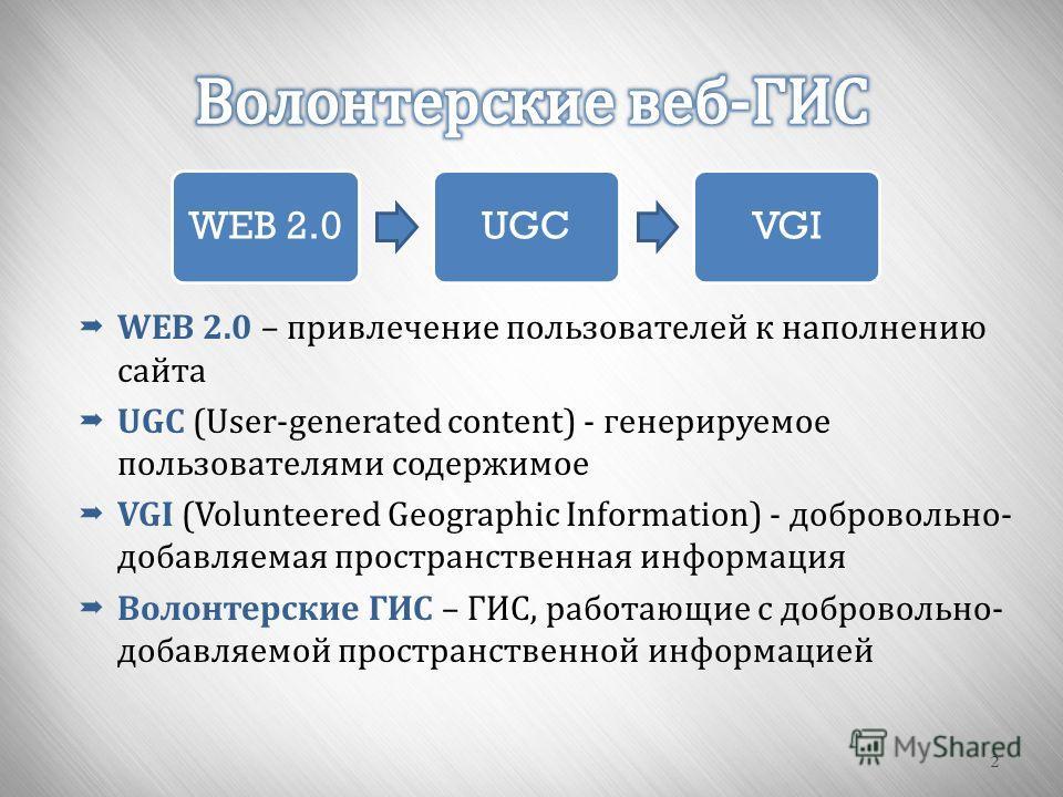 WEB 2.0 – привлечение пользователей к наполнению сайта UGC (User-generated content) - генерируемое пользователями содержимое VGI (Volunteered Geographic Information) - добровольно- добавляемая пространственная информация Волонтерские ГИС – ГИС, работ