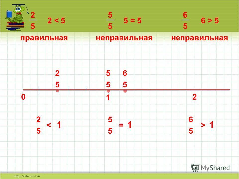 1 02 2 5 5 5 6 5 2 5 5 5 6 5 < 111 => 2 5 5 5 6 5 2 < 56 > 55 = 5 правильнаянеправильная