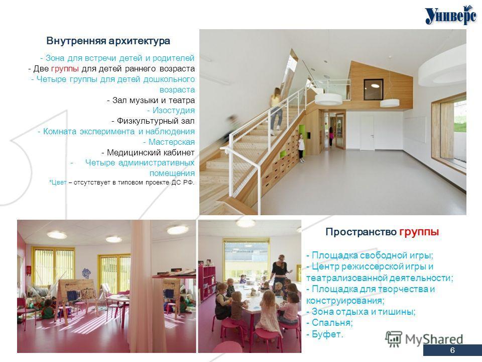 Внутренняя архитектура - Зона для встречи детей и родителей - Две группы для детей раннего возраста - Четыре группы для детей дошкольного возраста - Зал музыки и театра - Изостудия - Физкультурный зал - Комната эксперимента и наблюдения - Мастерская