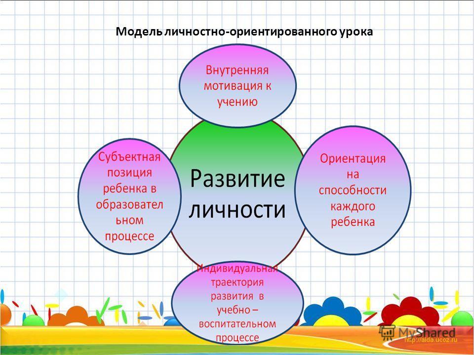 Модель личностно-ориентированного урока