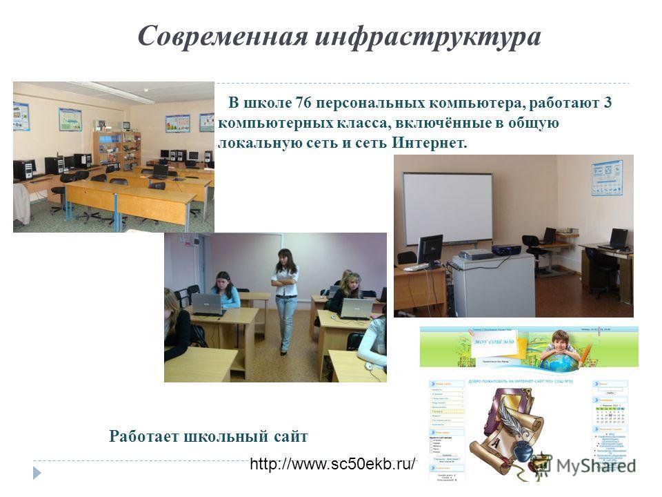 Современная инфраструктура Работает школьный сайт В школе 76 персональных компьютера, работают 3 компьютерных класса, включённые в общую локальную сеть и сеть Интернет. http://www.sc50ekb.ru/