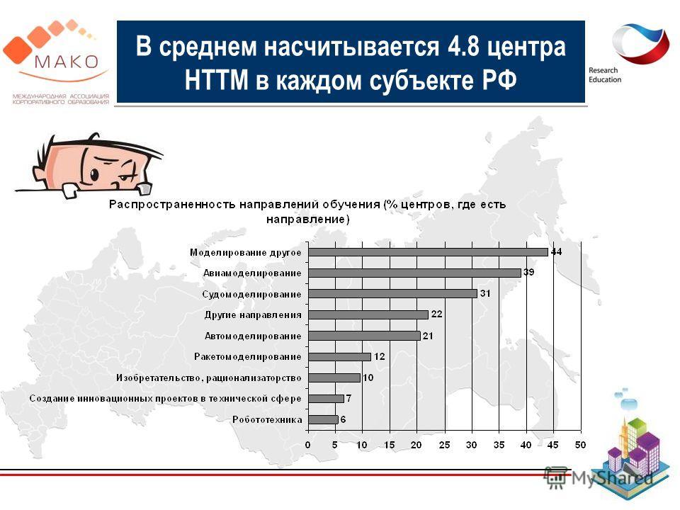 В среднем насчитывается 4.8 центра НТТМ в каждом субъекте РФ