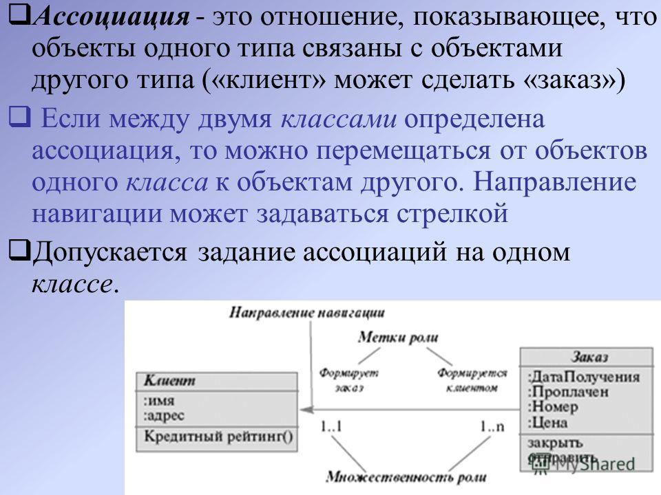 Ассоциация - это отношение, показывающее, что объекты одного типа связаны с объектами другого типа («клиент» может сделать «заказ») Если между двумя классами определена ассоциация, то можно перемещаться от объектов одного класса к объектам другого. Н