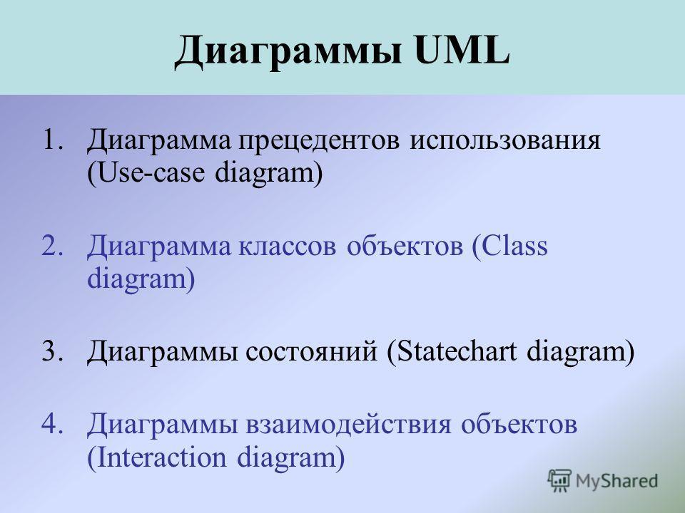 Диаграммы UML 1.Диаграмма прецедентов использования (Use-case diagram) 2.Диаграмма классов объектов (Class diagram) 3.Диаграммы состояний (Statechart diagram) 4.Диаграммы взаимодействия объектов (Interaction diagram)