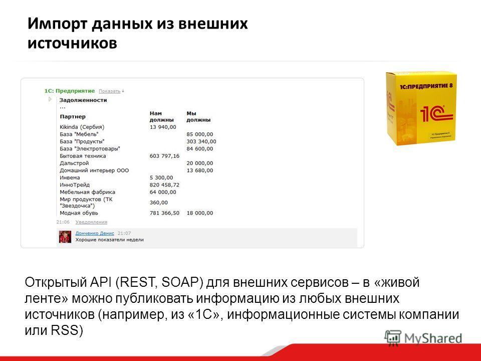 Импорт данных из внешних источников Открытый API (REST, SOAP) для внешних сервисов – в «живой ленте» можно публиковать информацию из любых внешних источников (например, из «1С», информационные системы компании или RSS)
