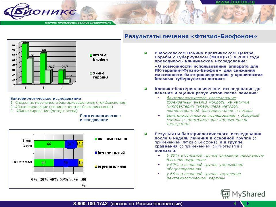 www.biofon.ru Результаты лечения «Фтизио-Биофоном» В Московском Научно-практическом Центре Борьбы с Туберкулезом (МНПЦБТ) в 2003 году проводилось клиническое исследование: «О возможности использования аппарата для ИК-терапии«Фтизио-Биофон» для снижен