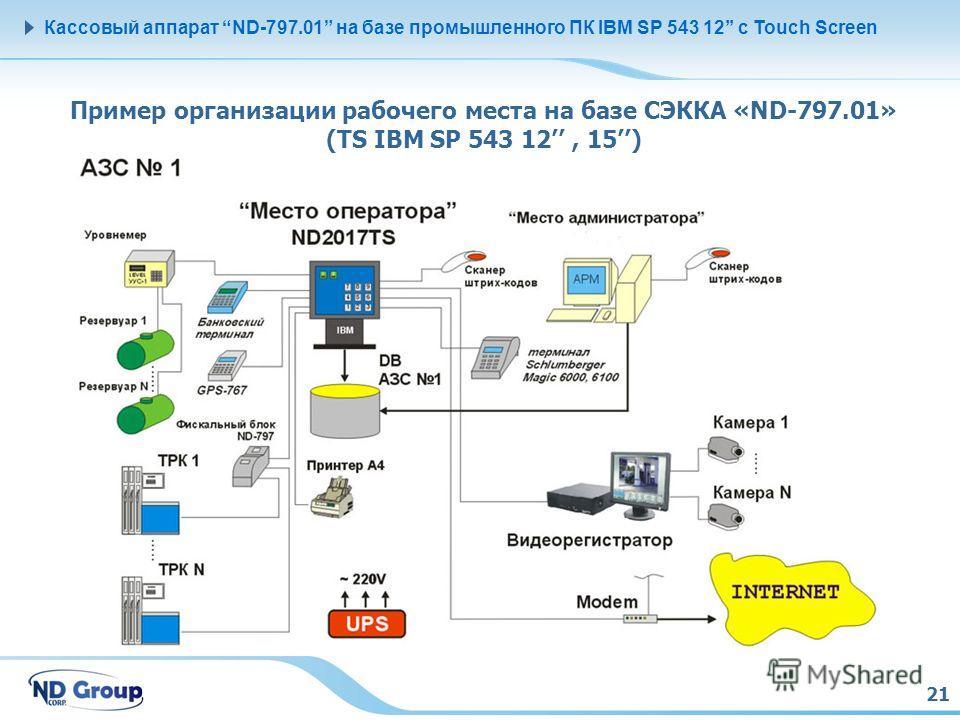 21 Кассовый аппарат ND-797.01 на базе промышленного ПК IBM SP 543 12 с Touch Screen Пример организации рабочего места на базе СЭККА «ND-797.01» (TS IBM SP 543 12, 15)