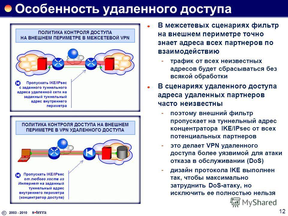 12 Особенность удаленного доступа В межсетевых сценариях фильтр на внешнем периметре точно знает адреса всех партнеров по взаимодействию трафик от всех неизвестных адресов будет сбрасываться без всякой обработки В сценариях удаленного доступа адреса