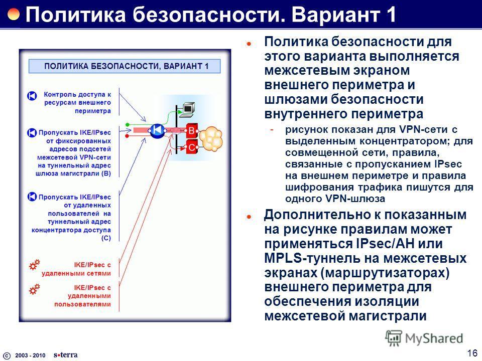 16 Политика безопасности. Вариант 1 Политика безопасности для этого варианта выполняется межсетевым экраном внешнего периметра и шлюзами безопасности внутреннего периметра рисунок показан для VPN-сети с выделенным концентратором; для совмещенной сет
