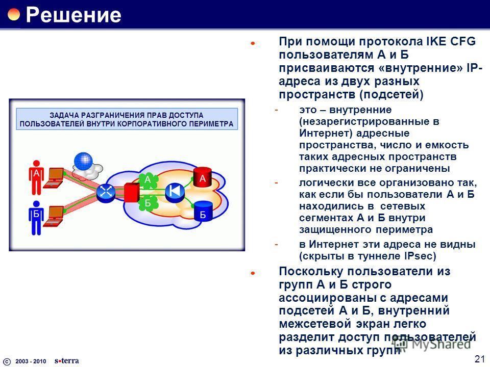 21 Решение При помощи протокола IKE CFG пользователям А и Б присваиваются «внутренние» IP- адреса из двух разных пространств (подсетей) это – внутренние (незарегистрированные в Интернет) адресные пространства, число и емкость таких адресных простран