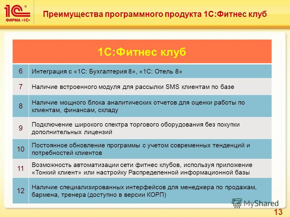 13 Преимущества программного продукта 1С:Фитнес клуб 1С:Фитнес клуб 6 Интеграция с «1С: Бухгалтерия 8», «1С: Отель 8» 7 Наличие встроенного модуля для рассылки SMS клиентам по базе 8 Наличие мощного блока аналитических отчетов для оценки работы по кл