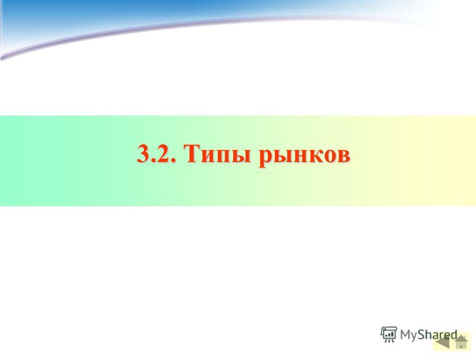 3.2. Типы рынков