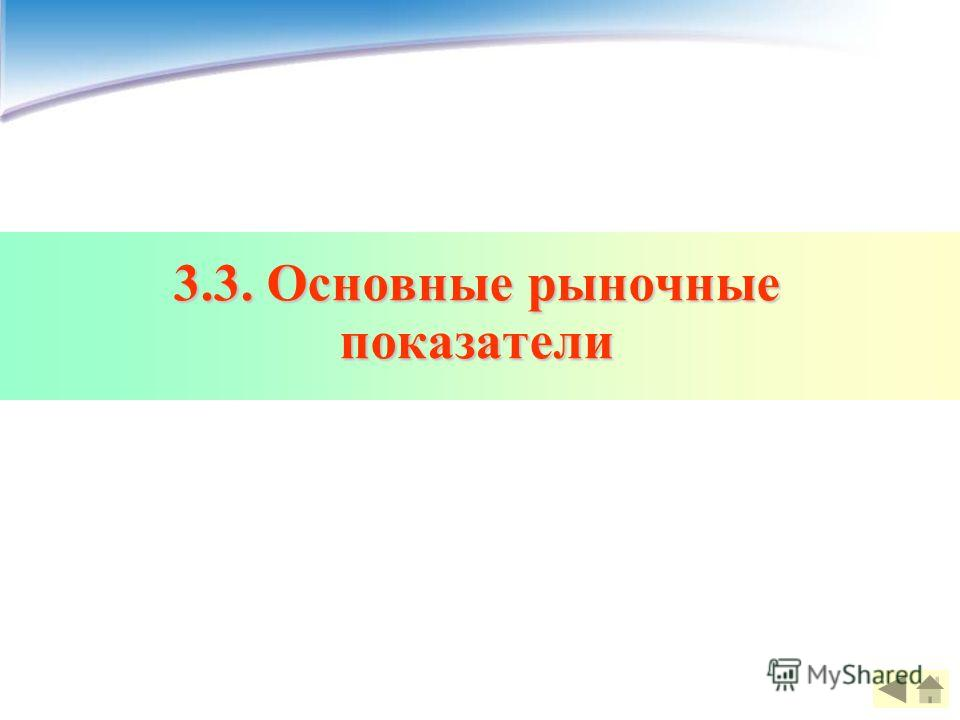 3.3. Основные рыночные показатели