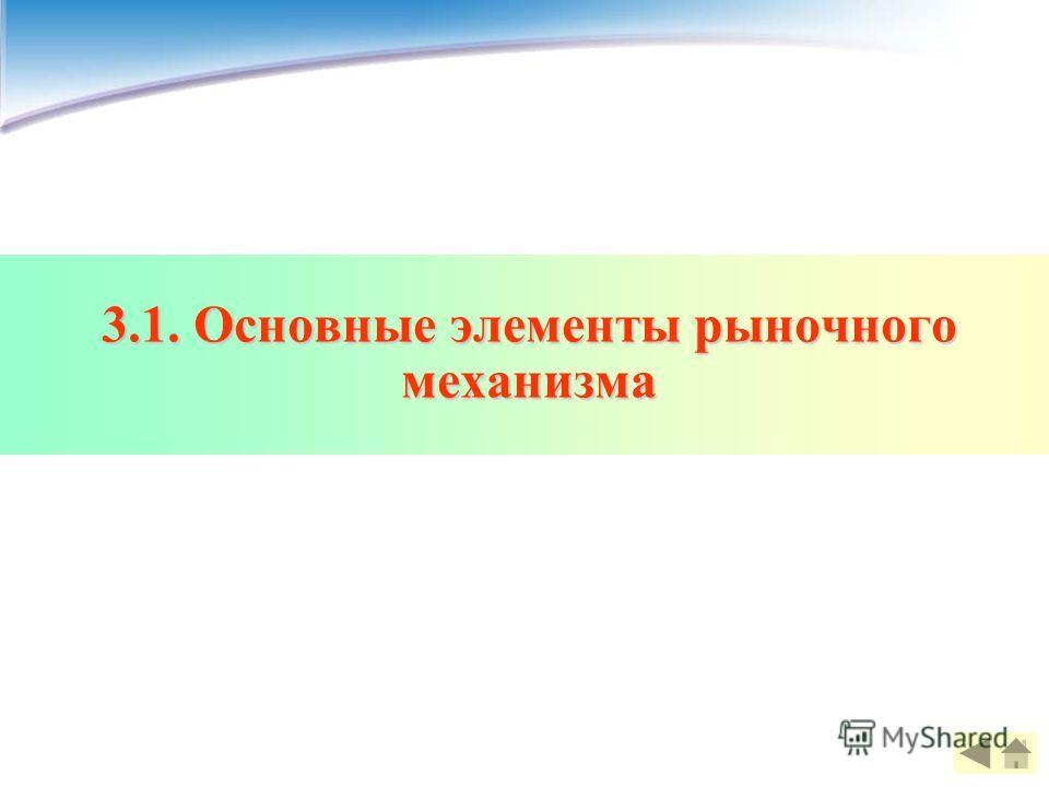 3.1. Основные элементы рыночного механизма