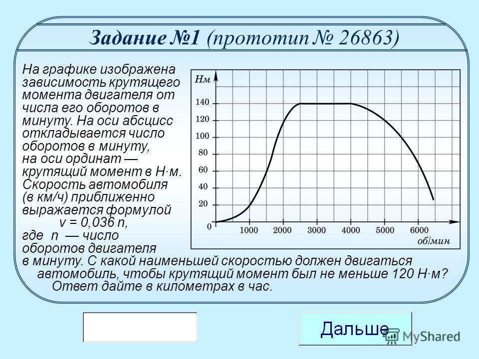 На графике изображена зависимость крутящего момента двигателя от числа его оборотов в минуту. На оси абсцисс откладывается число оборотов в минуту, на оси ординат крутящий момент в Н·м. Скорость автомобиля (в км/ч) приближенно выражается формулой ν =
