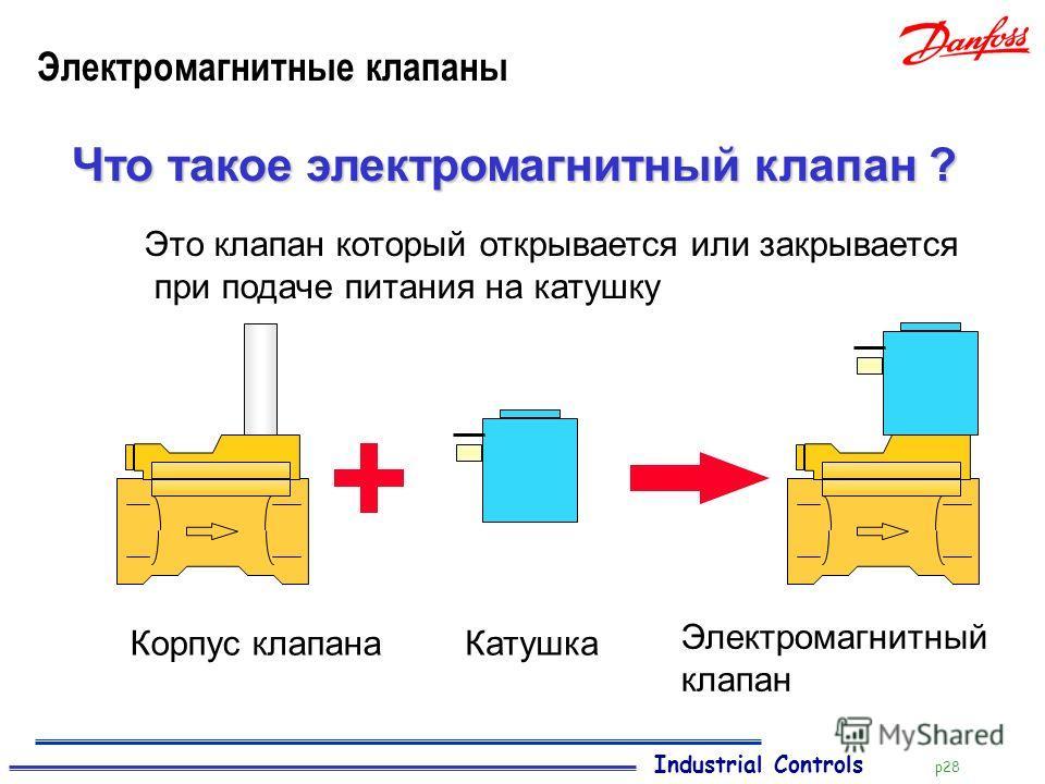 Industrial Controls p28 Электромагнитные клапаны Что такое электромагнитный клапан ? Это клапан который открывается или закрывается при подаче питания на катушку Корпус клапанаКатушка Электромагнитный клапан