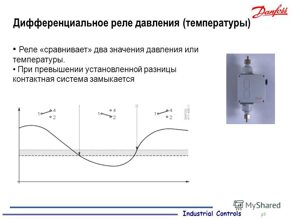 Industrial Controls p3 Дифференциальное реле давления (температуры) Реле «сравнивает» два значения давления или температуры. При превышении установленной разницы контактная система замыкается