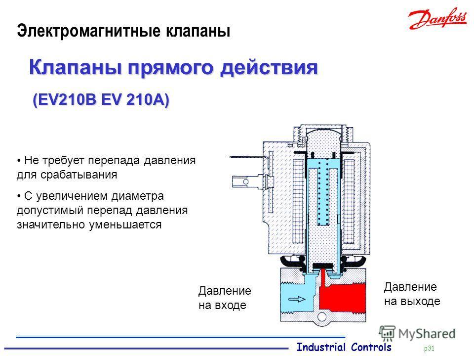 Industrial Controls p31 Электромагнитные клапаны Клапаны прямого действия Давление на входе Давление на выходе Не требует перепада давления для срабатывания С увеличением диаметра допустимый перепад давления значительно уменьшается (EV210B EV 210A)