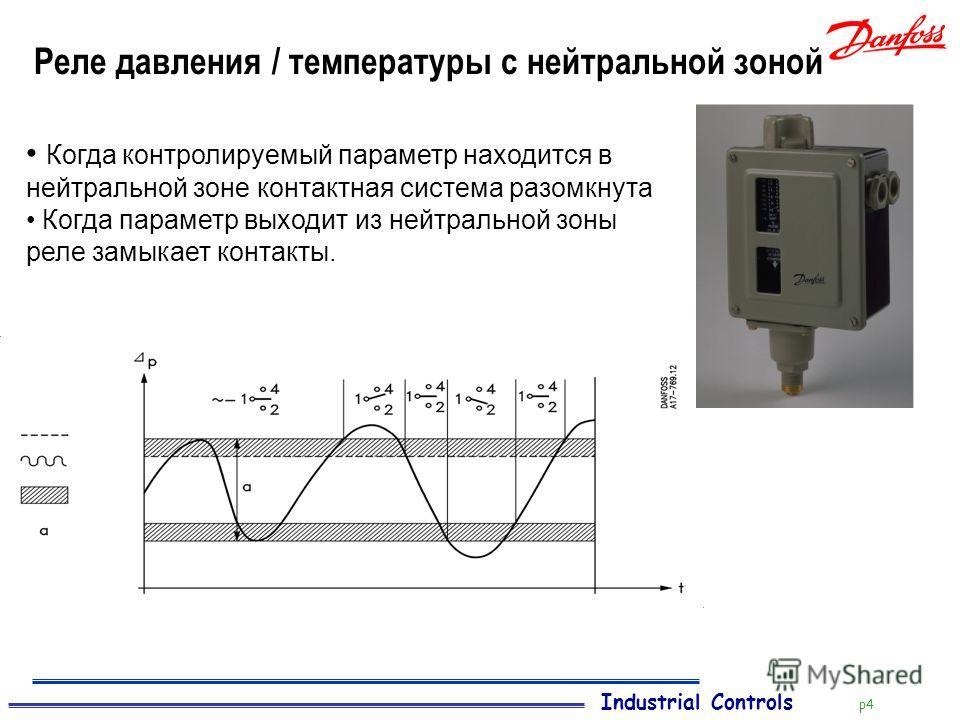Industrial Controls p4 Реле давления / температуры с нейтральной зоной Когда контролируемый параметр находится в нейтральной зоне контактная система разомкнута Когда параметр выходит из нейтральной зоны реле замыкает контакты.