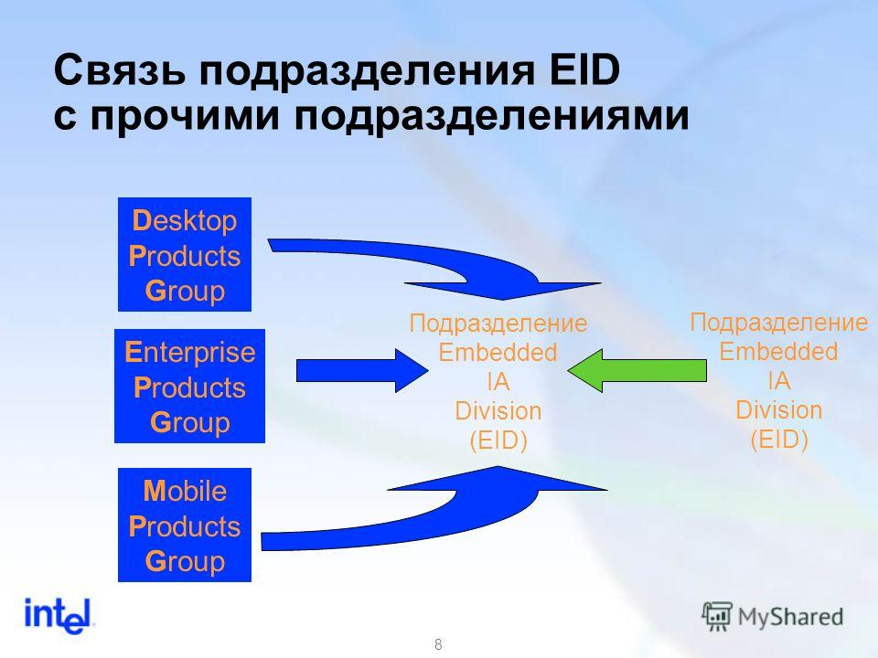 8 Связь подразделения EID с прочими подразделениями Подразделение Embedded IA Division (EID) Desktop Products Group Mobile Products Group Enterprise Products Group Подразделение Embedded IA Division (EID)