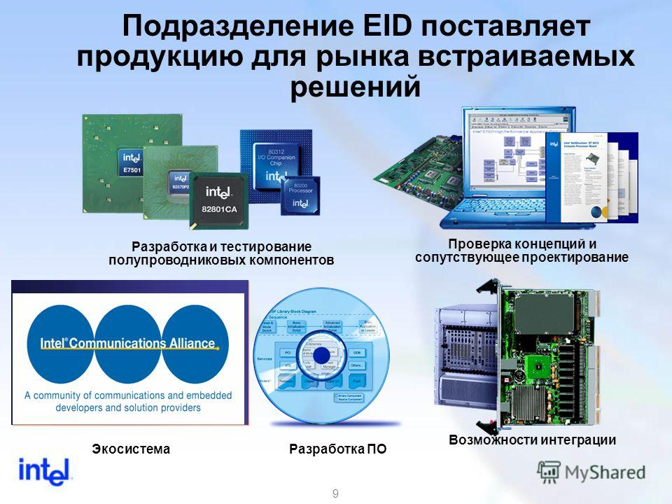 9 Подразделение EID поставляет продукцию для рынка встраиваемых решений Возможности интеграции Разработка и тестирование полупроводниковых компонентов Разработка ПО Проверка концепций и сопутствующее проектирование Экосистема