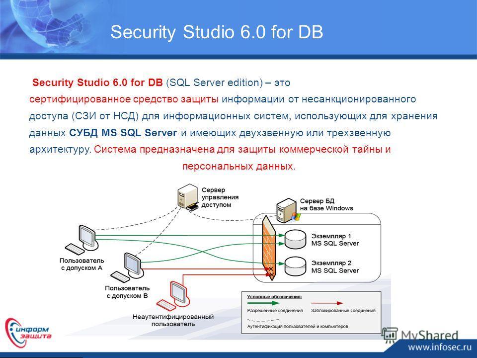 Security Studio 6.0 for DB Security Studio 6.0 for DB (SQL Server edition) – это сертифицированное средство защиты информации от несанкционированного доступа (СЗИ от НСД) для информационных систем, использующих для хранения данных СУБД MS SQL Server