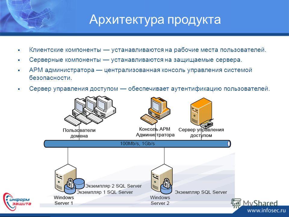 Архитектура продукта Клиентские компоненты устанавливаются на рабочие места пользователей. Серверные компоненты устанавливаются на защищаемые сервера. АРМ администратора централизованная консоль управления системой безопасности. Сервер управления дос
