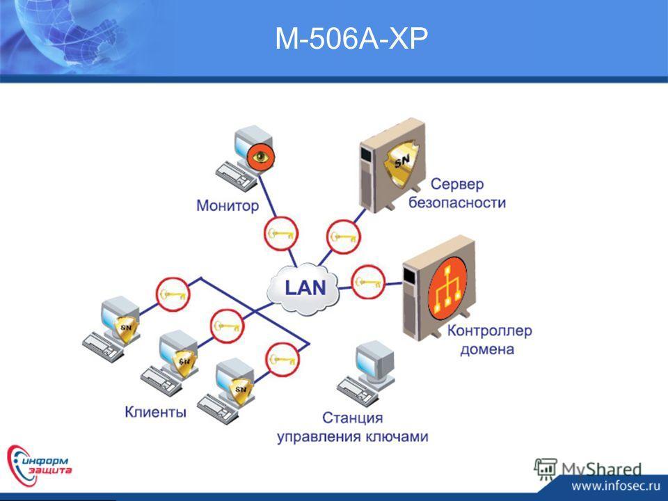 M-506A-XP