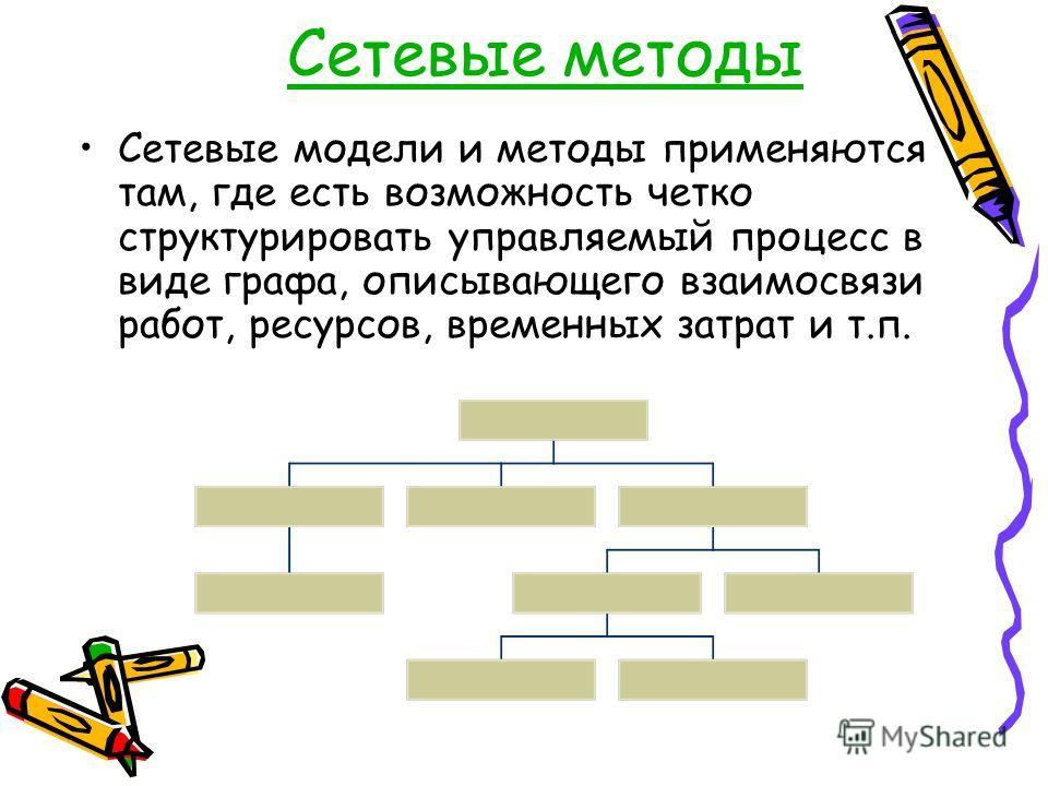 Сетевые методы Сетевые модели и методы применяются там, где есть возможность четко структурировать управляемый процесс в виде графа, описывающего взаимосвязи работ, ресурсов, временных затрат и т.п.