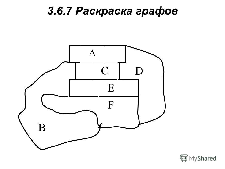 3.6.7 Раскраска графов А С В D F E