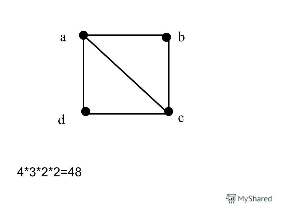 4*3*2*2=48 b c a d