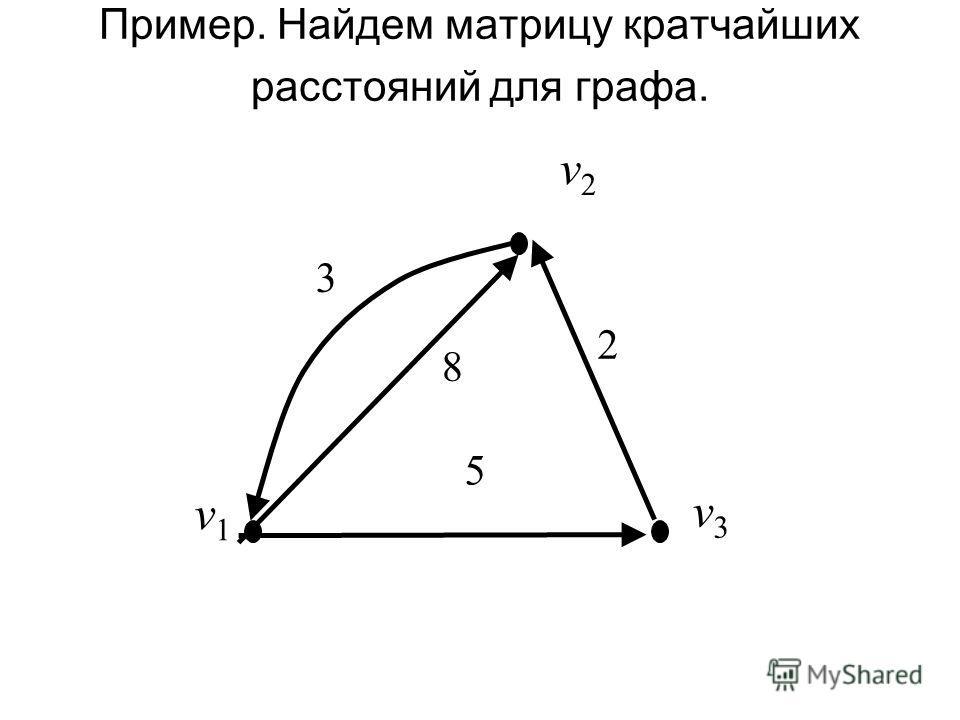 Пример. Найдем матрицу кратчайших расстояний для графа. v1v1 5 v2v2 v3v3 2 8 3