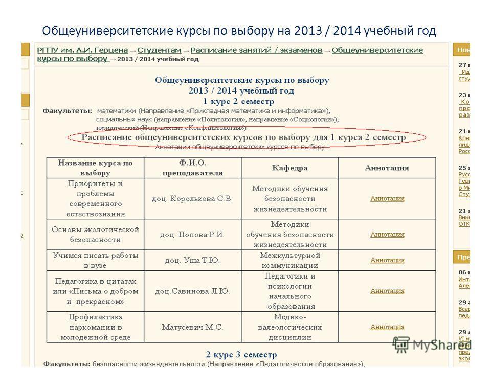 Общеуниверситетские курсы по выбору на 2013 / 2014 учебный год