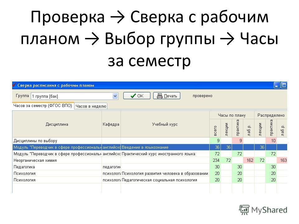 Проверка Сверка с рабочим планом Выбор группы Часы за семестр