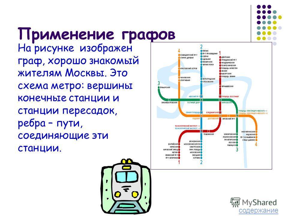 Москвы. Это схема метро: