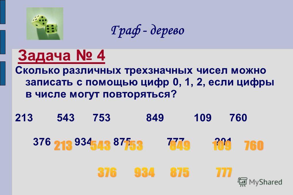 Граф - дерево Задача 4 Сколько различных трехзначных чисел можно записать с помощью цифр 0, 1, 2, если цифры в числе могут повторяться? 213 543 753 849 109 760 376 934 875 777 201