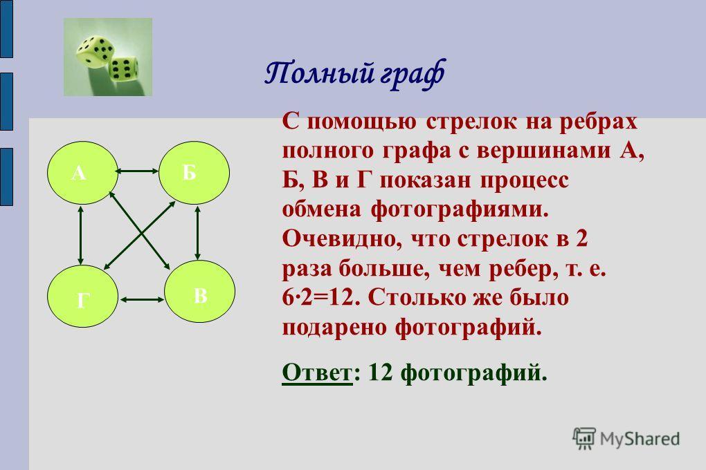 Полный граф АБ В Г С помощью стрелок на ребрах полного графа с вершинами А, Б, В и Г показан процесс обмена фотографиями. Очевидно, что стрелок в 2 раза больше, чем ребер, т. е. 6·2=12. Столько же было подарено фотографий. Ответ: 12 фотографий.