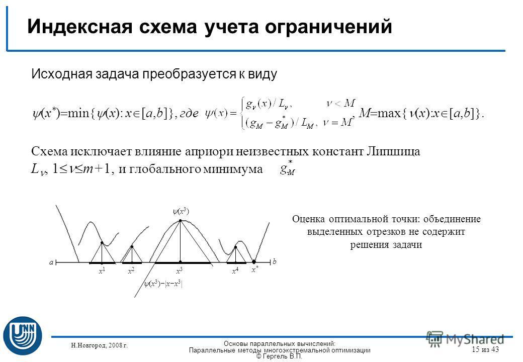 Н.Новгород, 2008 г. Основы параллельных вычислений: Параллельные методы многоэкстремальной оптимизации © Гергель В.П. 15 из 43 Индексная схема учета ограничений a b x*x* (x 3 ) (x 3 ) |x x 3 | x1x1 x2x2 x3x3 x4x4 Оценка оптимальной точки: объединение