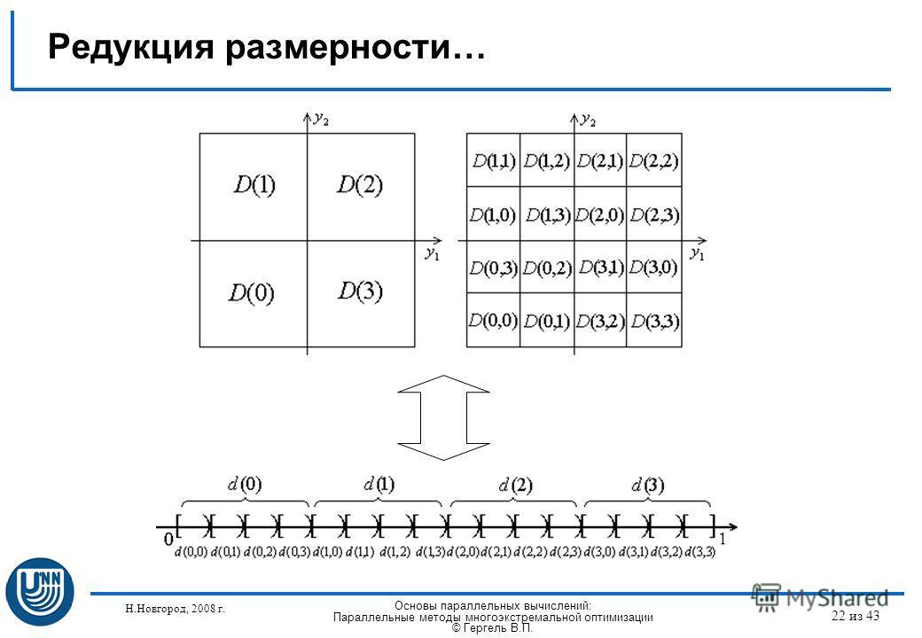 Н.Новгород, 2008 г. Основы параллельных вычислений: Параллельные методы многоэкстремальной оптимизации © Гергель В.П. 22 из 43 Редукция размерности…