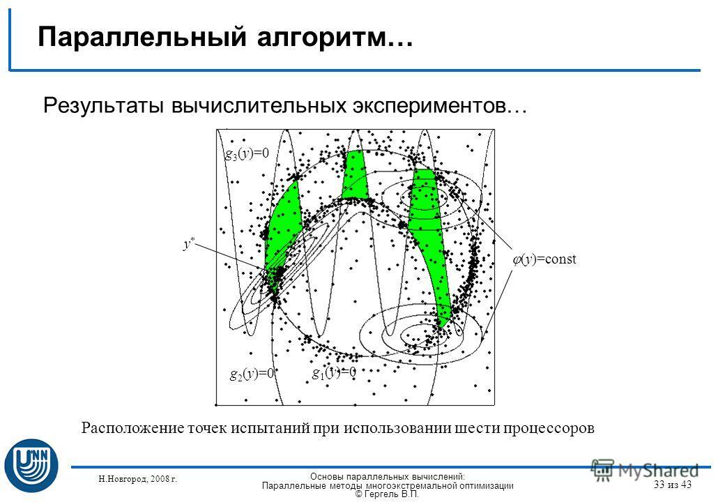 Н.Новгород, 2008 г. Основы параллельных вычислений: Параллельные методы многоэкстремальной оптимизации © Гергель В.П. 33 из 43 Параллельный алгоритм… y*y* g 1 (y)=0 g 2 (y)=0 g 3 (y)=0 (y)=const Расположение точек испытаний при использовании шести пр