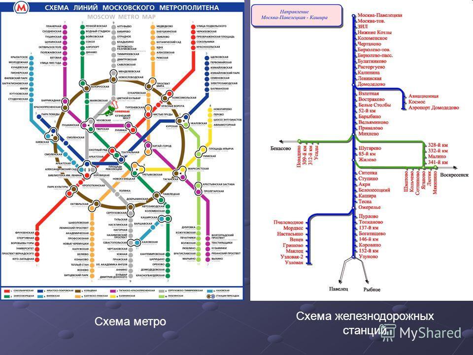 Схема метро Схема железнодорожных станций