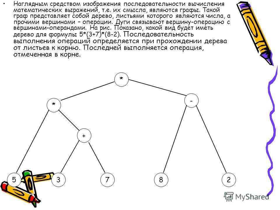 Наглядным средством изображения последовательности вычисления математических выражений, т.е. их смысла, являются графы. Такой граф представляет собой дерево, листьями которого являются числа, а прочими вершинами – операции. Дуги связывают вершину-опе