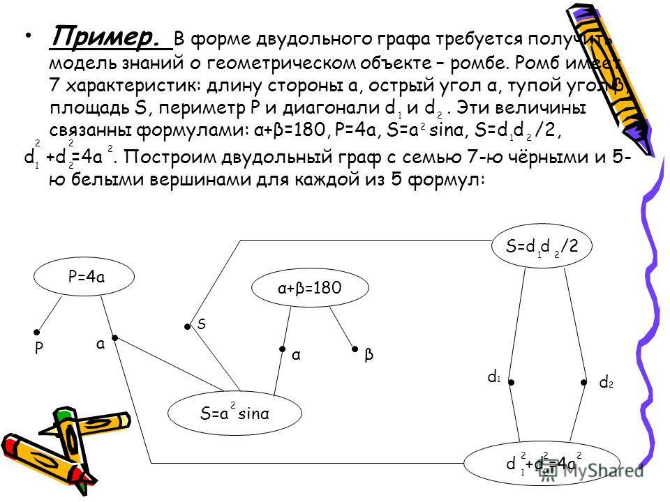 Пример. В форме двудольного графа требуется получить модель знаний о геометрическом объекте – ромбе. Ромб имеет 7 характеристик: длину стороны а, острый угол α, тупой угол β, площадь S, периметр Р и диагонали d и d. Эти величины связанны формулами: α