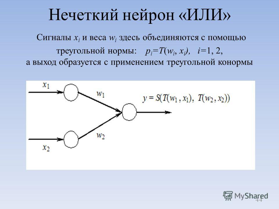 Нечеткий нейрон «ИЛИ» Сигналы x i и веса w i здесь объединяются с помощью треугольной нормы: p i =Т(w i, x i ), i=1, 2, а выход образуется с применением треугольной конормы 44