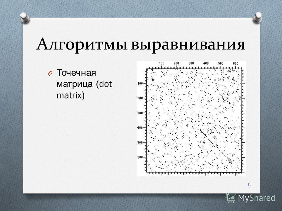 Алгоритмы выравнивания 6 O Точечная матрица (dot matrix)
