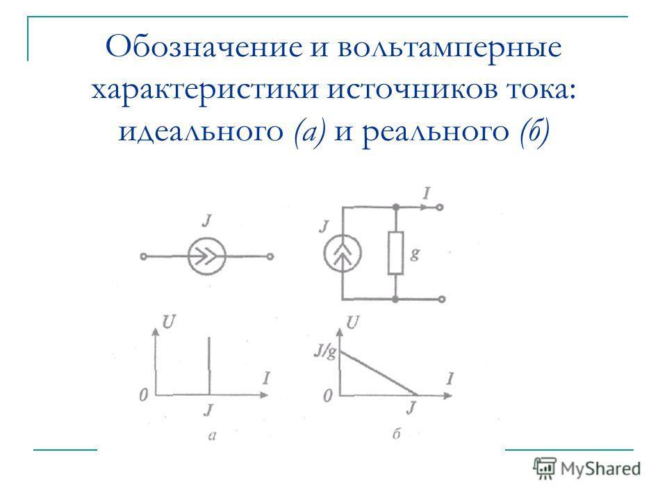 Обозначение и вольтамперные характеристики источников тока: идеального (а) и реального (б)