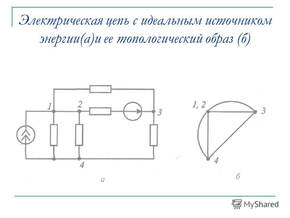 Электрическая цепь с идеальным источником энергии(а)и ее топологический образ (б)