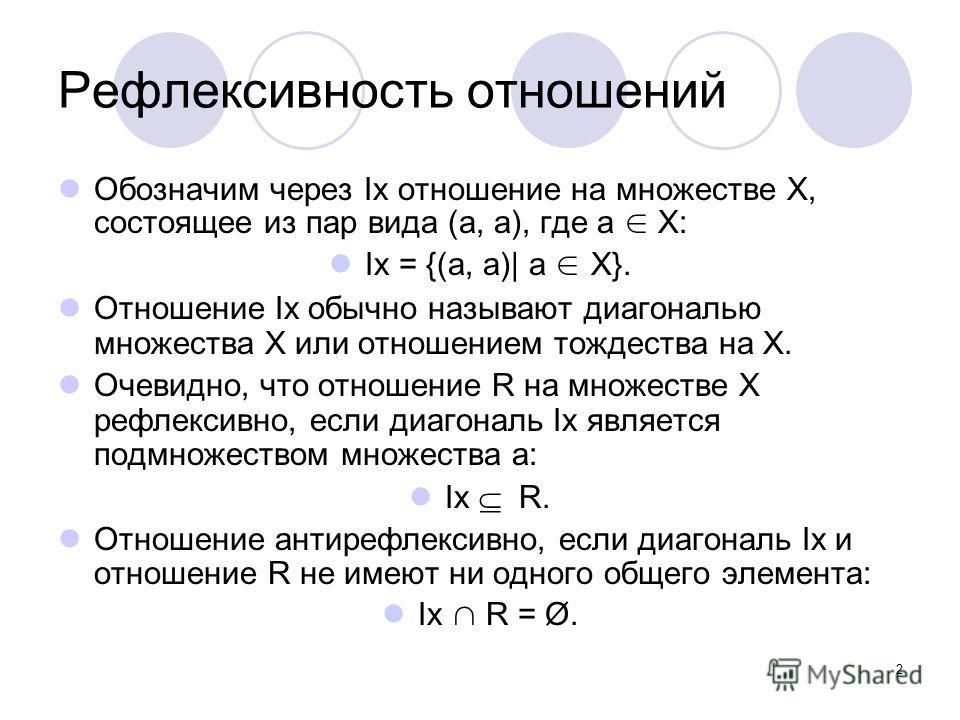 2 Рефлексивность отношений Обозначим через Ix отношение на множестве X, состоящее из пар вида (a, a), где a X: Ix = {(a, a)| a X}. Отношение Ix обычно называют диагональю множества X или отношением тождества на X. Очевидно, что отношение R на множест